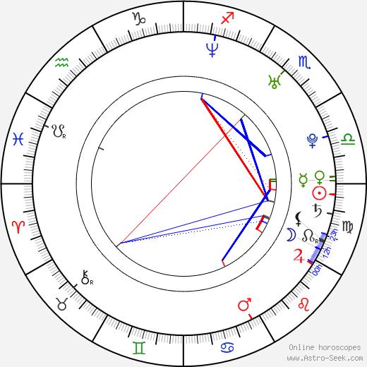 Jarno Laasala birth chart, Jarno Laasala astro natal horoscope, astrology
