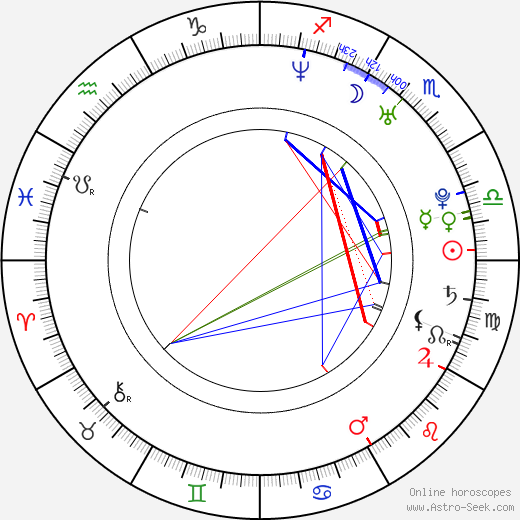 Jenny Ulving astro natal birth chart, Jenny Ulving horoscope, astrology