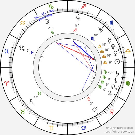 Liew Seng Tat birth chart, biography, wikipedia 2019, 2020