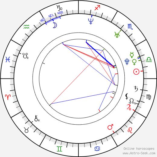 Liew Seng Tat birth chart, Liew Seng Tat astro natal horoscope, astrology