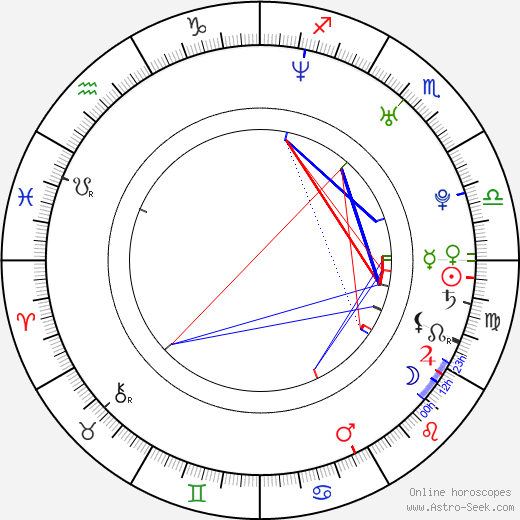 Marissa Garrison birth chart, Marissa Garrison astro natal horoscope, astrology