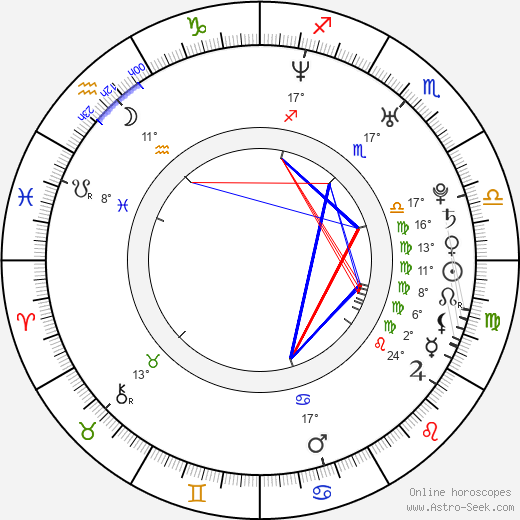 Maxim Afinogenov birth chart, biography, wikipedia 2019, 2020
