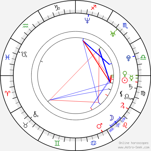 Neill Blomkamp tema natale, oroscopo, Neill Blomkamp oroscopi gratuiti, astrologia