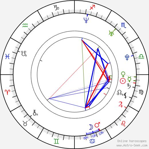 Патрик Марло Patrick Marleau день рождения гороскоп, Patrick Marleau Натальная карта онлайн
