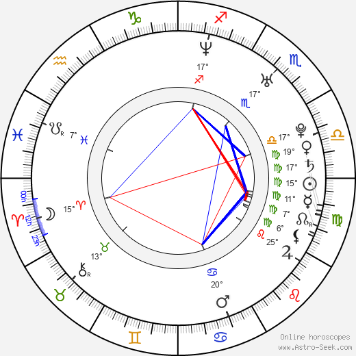 Rodrigo Pedreira birth chart, biography, wikipedia 2017, 2018