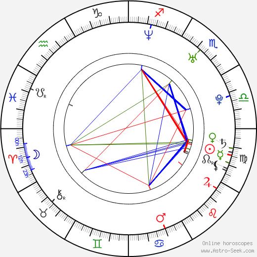 Rodrigo Pedreira birth chart, Rodrigo Pedreira astro natal horoscope, astrology