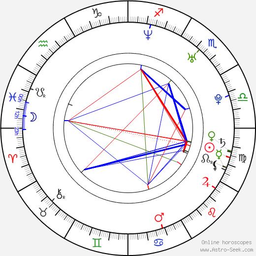 Seung-hun Myeong astro natal birth chart, Seung-hun Myeong horoscope, astrology