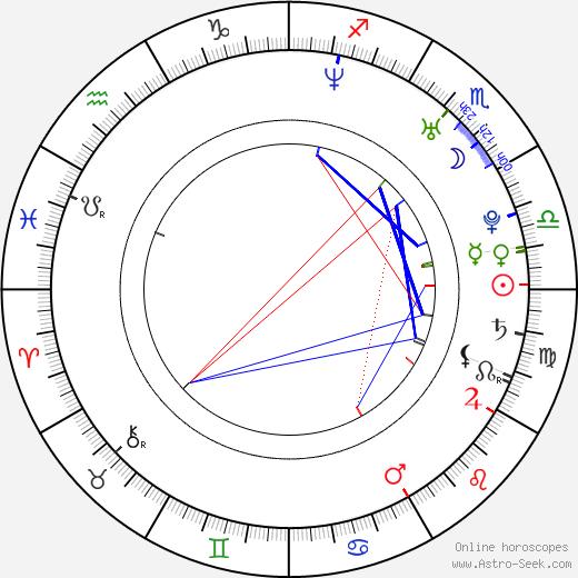 Шон Крейен Shawn Crahan день рождения гороскоп, Shawn Crahan Натальная карта онлайн