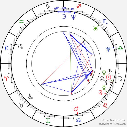 Štefan Chrappa день рождения гороскоп, Štefan Chrappa Натальная карта онлайн
