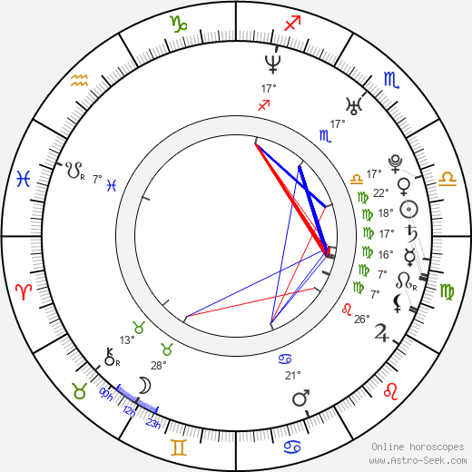 Tiffany Shepis birth chart, biography, wikipedia 2019, 2020