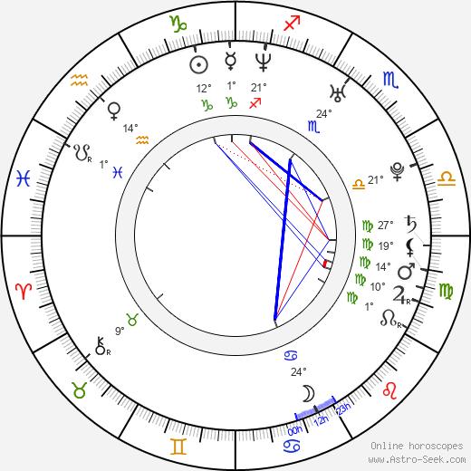 Annabelle Leip birth chart, biography, wikipedia 2020, 2021