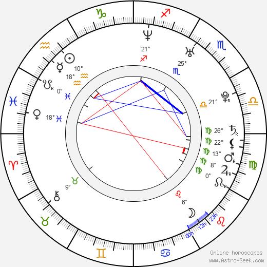April L. Hernandez birth chart, biography, wikipedia 2018, 2019