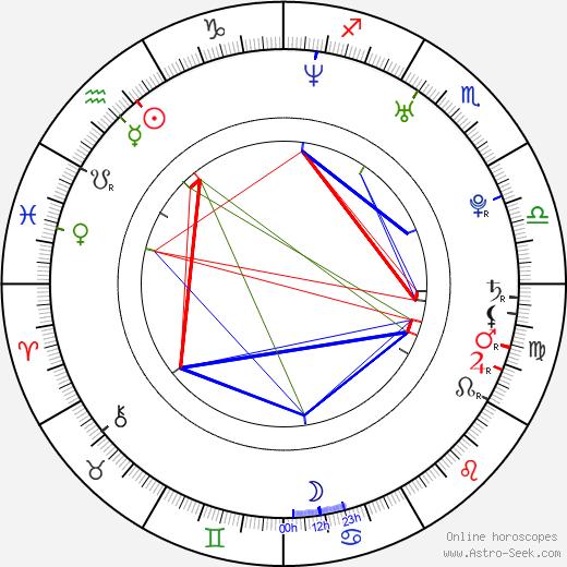 Blaine Hogan день рождения гороскоп, Blaine Hogan Натальная карта онлайн