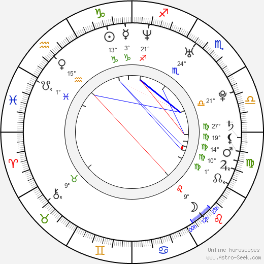 Chantal Baudaux birth chart, biography, wikipedia 2019, 2020