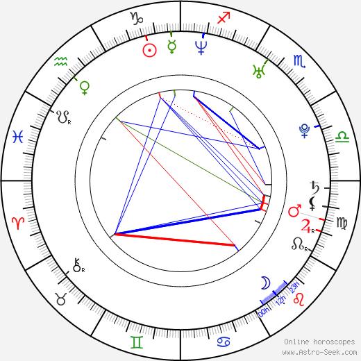Chantal Baudaux astro natal birth chart, Chantal Baudaux horoscope, astrology