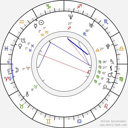 Christopher Masterson birth chart, biography, wikipedia 2020, 2021