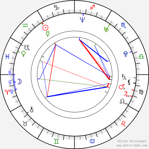 Christopher Masterson birth chart, Christopher Masterson astro natal horoscope, astrology