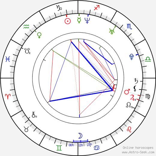 Christopher Redman день рождения гороскоп, Christopher Redman Натальная карта онлайн