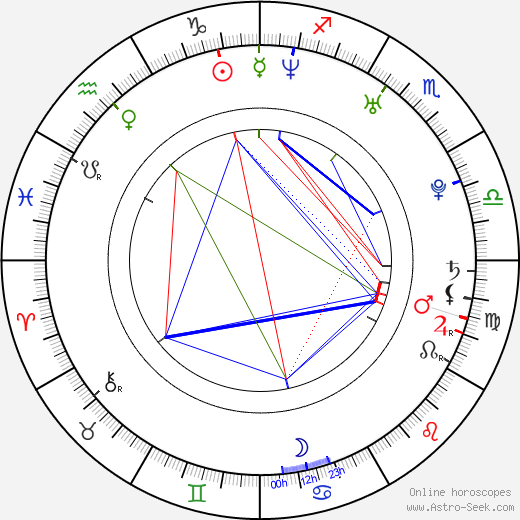 David Gyasi tema natale, oroscopo, David Gyasi oroscopi gratuiti, astrologia