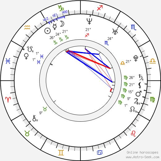Diogo Morgado birth chart, biography, wikipedia 2019, 2020