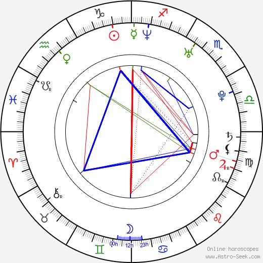 Elin Nordegren tema natale, oroscopo, Elin Nordegren oroscopi gratuiti, astrologia