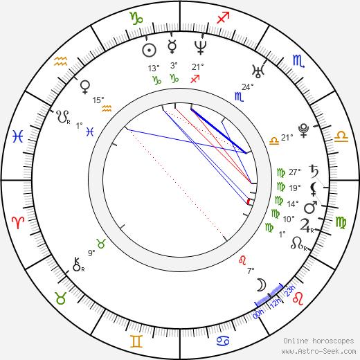 Erin Cahill birth chart, biography, wikipedia 2019, 2020