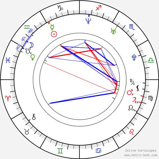 Felicity Jones tema natale, oroscopo, Felicity Jones oroscopi gratuiti, astrologia