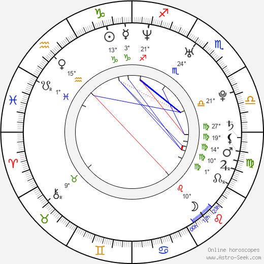Greg Cipes birth chart, biography, wikipedia 2019, 2020