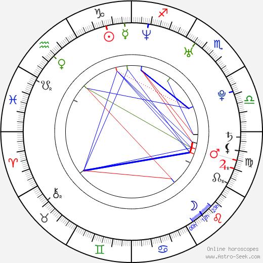 Greg Cipes день рождения гороскоп, Greg Cipes Натальная карта онлайн
