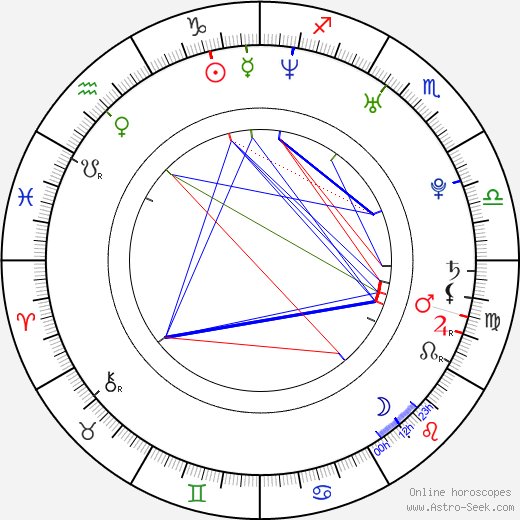 Greg Cipes astro natal birth chart, Greg Cipes horoscope, astrology