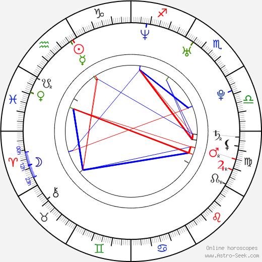 Hawa Essuman astro natal birth chart, Hawa Essuman horoscope, astrology