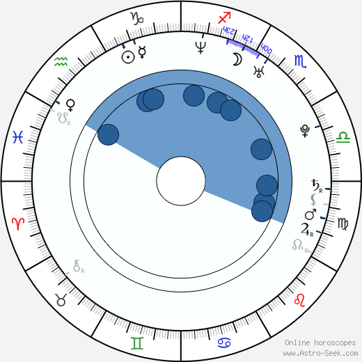 Hiroshi Tamaki wikipedia, horoscope, astrology, instagram