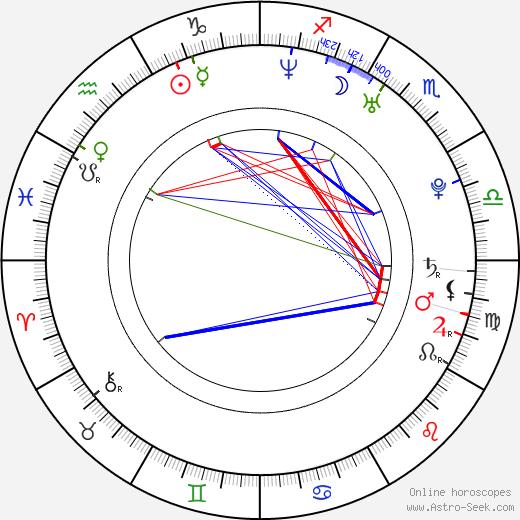 Hiroshi Tamaki astro natal birth chart, Hiroshi Tamaki horoscope, astrology