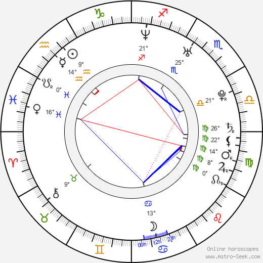 Jason James Richter birth chart, biography, wikipedia 2018, 2019