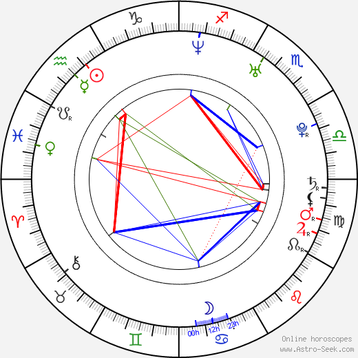 Jason James Richter astro natal birth chart, Jason James Richter horoscope, astrology