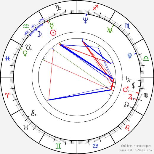 Jason Segel tema natale, oroscopo, Jason Segel oroscopi gratuiti, astrologia