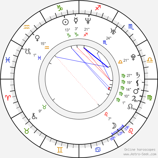 Jindřich Nováček birth chart, biography, wikipedia 2019, 2020