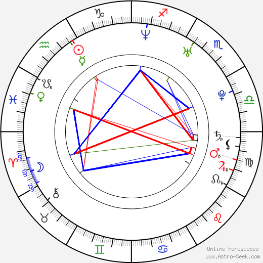 Joe Francis astro natal birth chart, Joe Francis horoscope, astrology