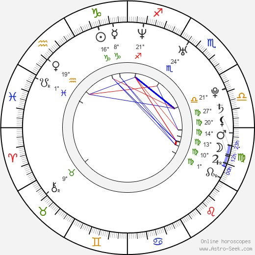 Kotomi Aoki birth chart, biography, wikipedia 2020, 2021