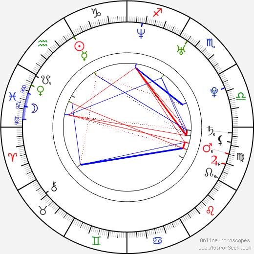 Maria Popistasu день рождения гороскоп, Maria Popistasu Натальная карта онлайн