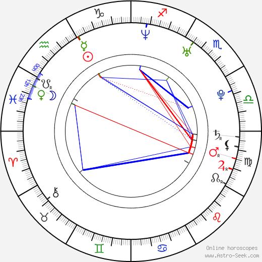 Matthew Tuck tema natale, oroscopo, Matthew Tuck oroscopi gratuiti, astrologia