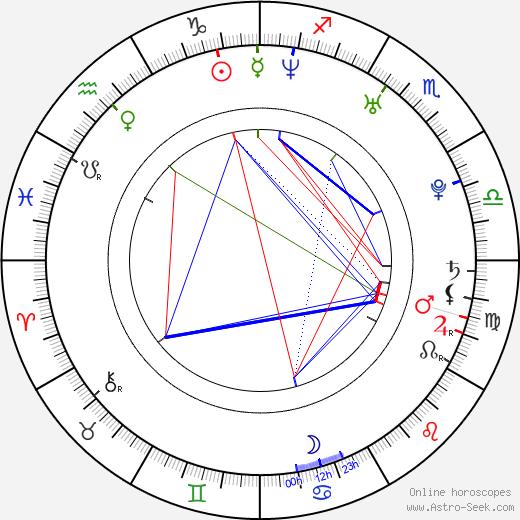 Michael Zara tema natale, oroscopo, Michael Zara oroscopi gratuiti, astrologia