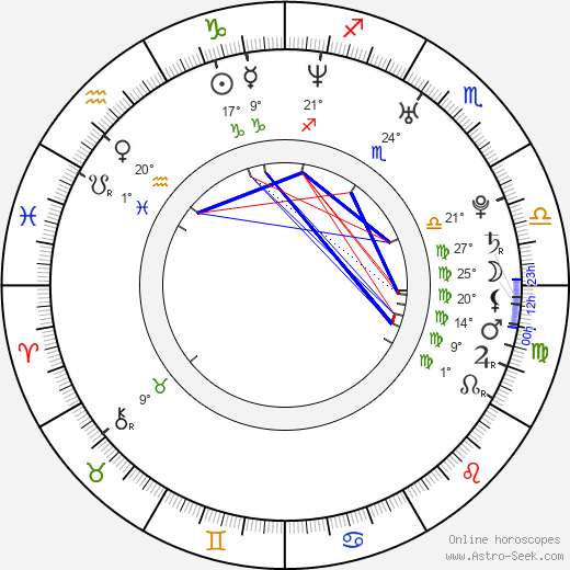 Michal Opitz birth chart, biography, wikipedia 2019, 2020