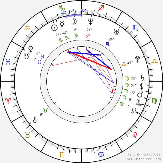 Michelle Wild birth chart, biography, wikipedia 2020, 2021