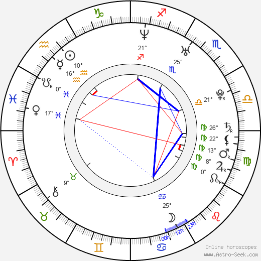 Mr. Pete birth chart, biography, wikipedia 2019, 2020