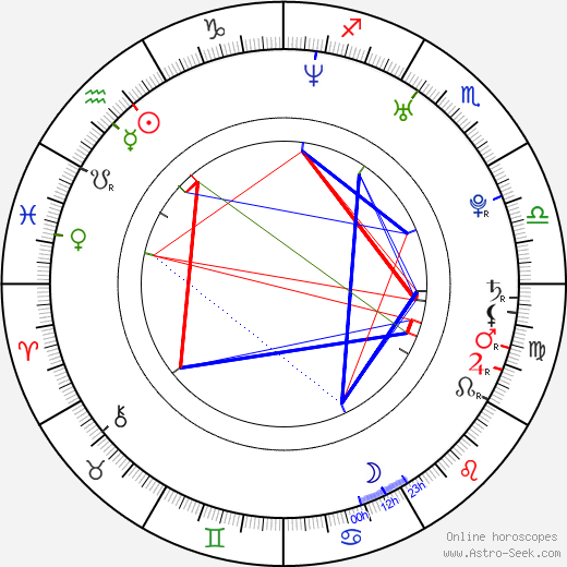 Mr. Pete astro natal birth chart, Mr. Pete horoscope, astrology