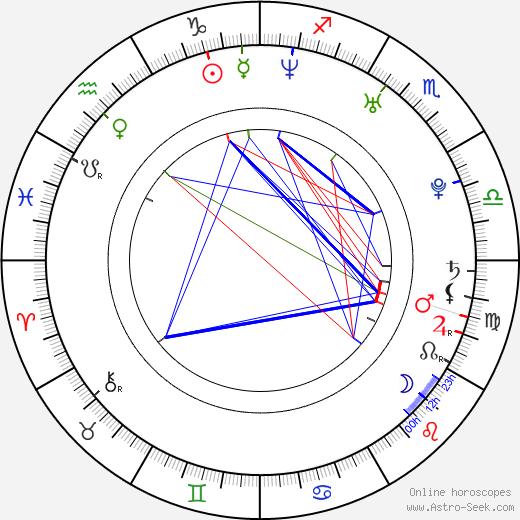 Oscar Isaac astro natal birth chart, Oscar Isaac horoscope, astrology