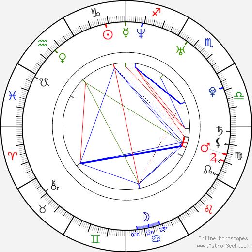 Patrick Rea tema natale, oroscopo, Patrick Rea oroscopi gratuiti, astrologia