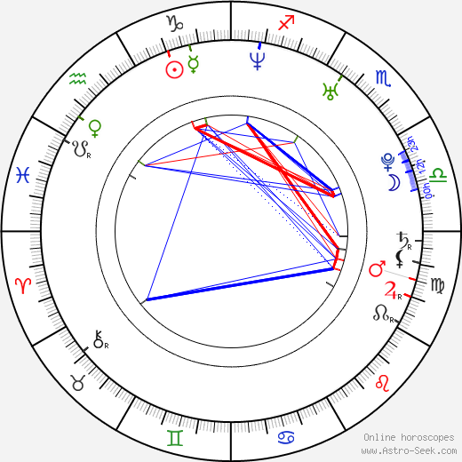 Petri Lindroos birth chart, Petri Lindroos astro natal horoscope, astrology