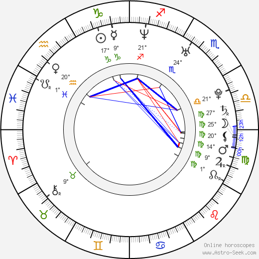 Sam Riley birth chart, biography, wikipedia 2019, 2020